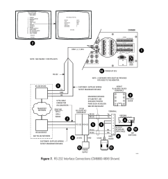pelco spectra iii wiring diagram 32 wiring diagram dome camera wiring diagram dome camera wiring diagram [ 954 x 1475 Pixel ]
