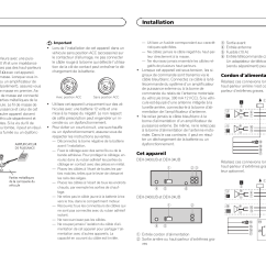 Pioneer Deh P7000bt Wiring Diagram Sample Sequence Example 2000 Np246 Transfer Case