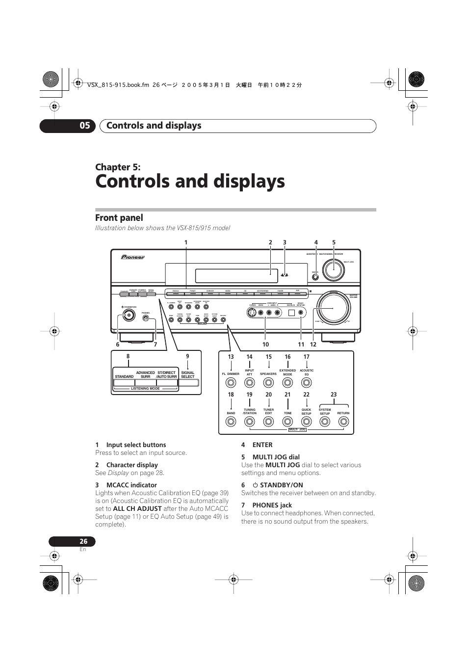 05 controls and displays, Front panel, Controls and