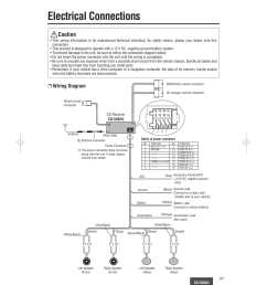 electrical connections caution wiring diagram panasonic cq 5302u wiring diagram ac panasonic electrical connections [ 954 x 1351 Pixel ]