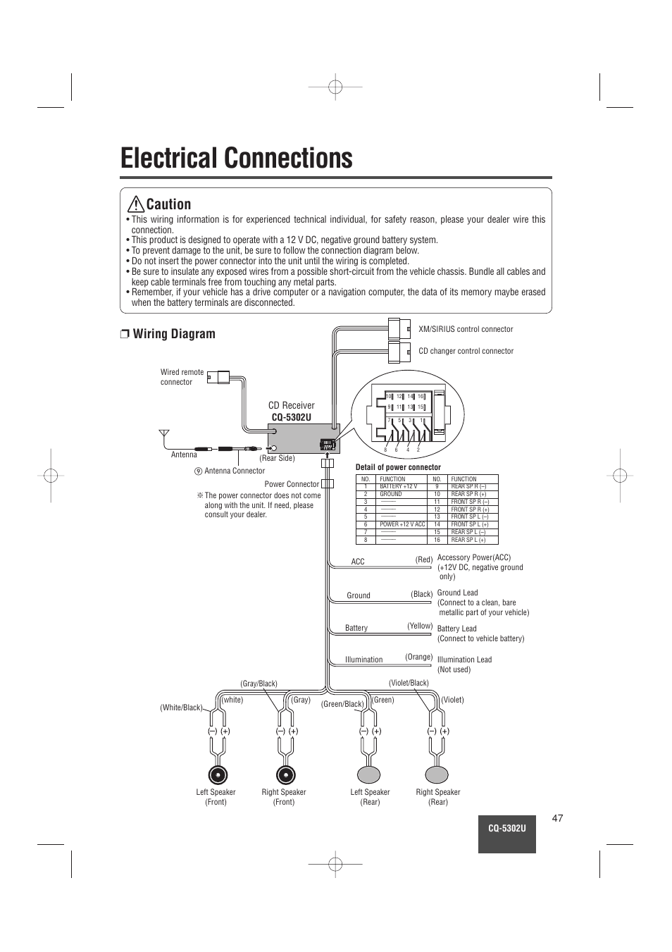 medium resolution of electrical connections caution wiring diagram panasonic cq 5302u wiring diagram ac panasonic electrical connections