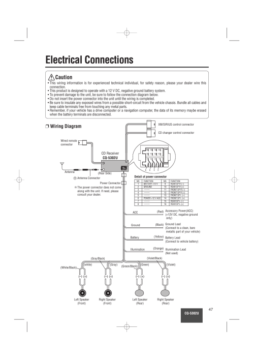 small resolution of electrical connections caution wiring diagram panasonic cq 5302u wiring diagram ac panasonic electrical connections