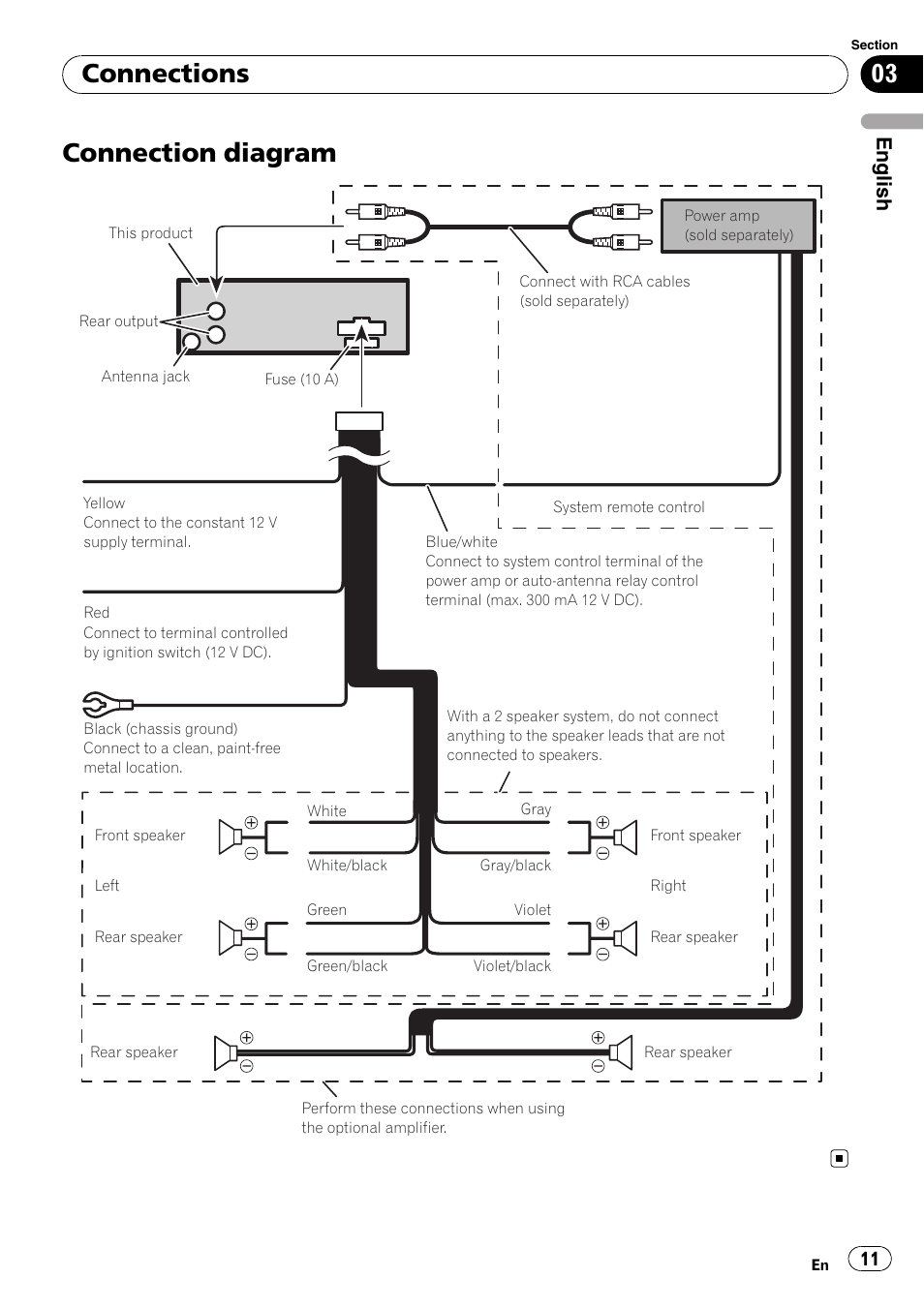pioneer deh 1200mp wiring diagram 2 treadmill motor testing procedures connection connections english user manual page 11 52