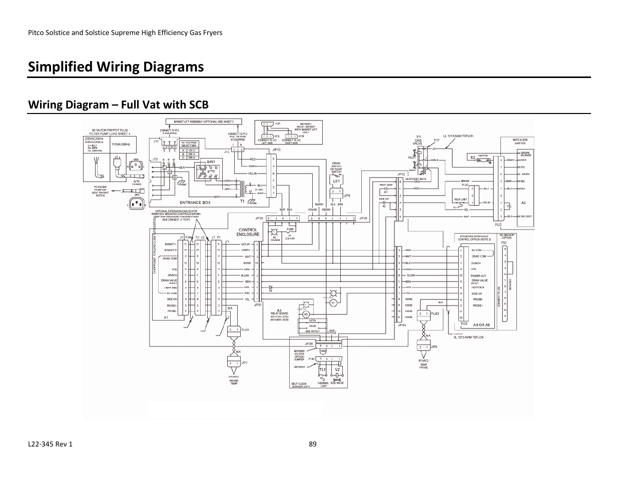 Simplified wiring diagrams, Wiring diagram