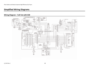 Simplified wiring diagrams, Wiring diagram – full vat with