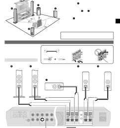step 1 speaker connections step speaker connections panasonic sa xr10 en user manual page 5 24 [ 954 x 1349 Pixel ]