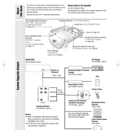 panasonic cq c7105u wiring diagram schema diagram databasebefore reading these instructions about this book  [ 954 x 1351 Pixel ]