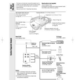 panasonic cq c7105u wiring diagram wiring diagram third levelpanasonic cq c7105u wiring diagram wiring schematic data [ 954 x 1351 Pixel ]