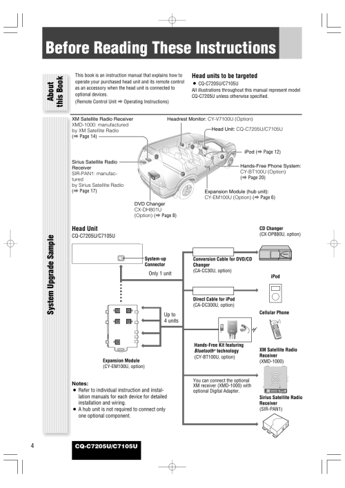 small resolution of panasonic cq c7105u wiring diagram schema diagram databasebefore reading these instructions about this book