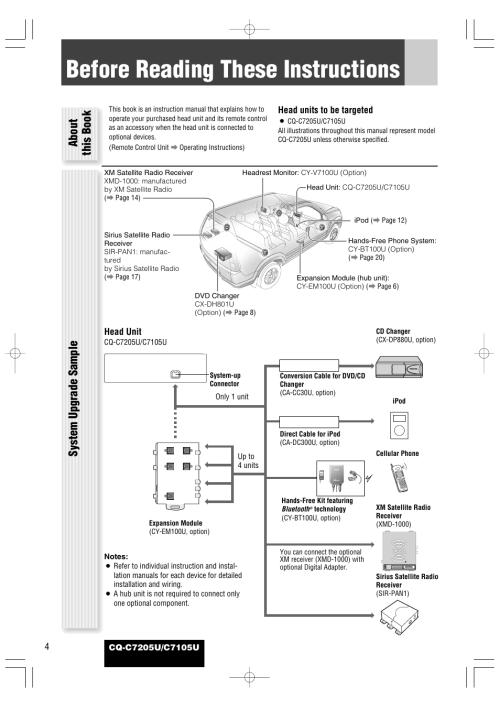 small resolution of panasonic cq c7105u wiring diagram wiring diagram third levelpanasonic cq c7105u wiring diagram wiring schematic data