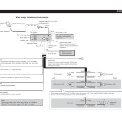Pioneer Deh P5900ib Wiring Diagram Stapes Anatomy 63ub Jangan Lupa Persenannya