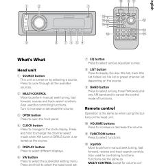Pioneer Deh P5900ib Wiring Diagram Mono Pump Manual One Word Quickstart Guide Book Parts Controls Front Panel Remote Control Rh Manualsdir Com Espanol