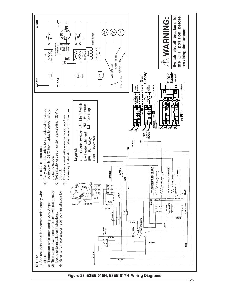 intertherm electric furnace wiring diagram 1 way switch uk warning, single suppl y, dual y | nordyne e3 series user manual page 25 / 32