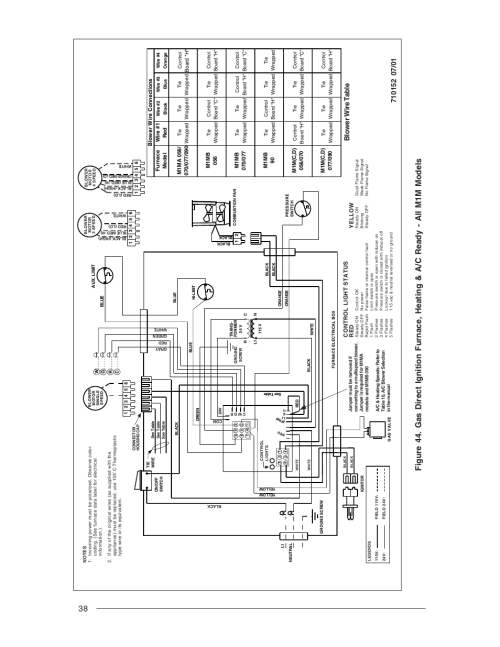 small resolution of nordyne forced air gas and oil furnace m1m user manual page 38nordyne forced air gas and