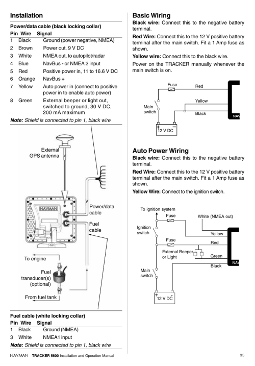 small resolution of installation auto power wiring basic wiring navman tracker plotter tracker 5600 user manual page 35 42