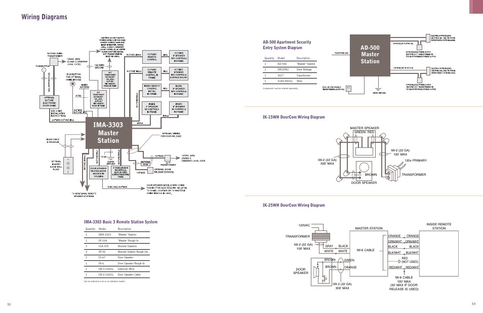 Nutone Im 3303 Wiring Diagram : 29 Wiring Diagram Images