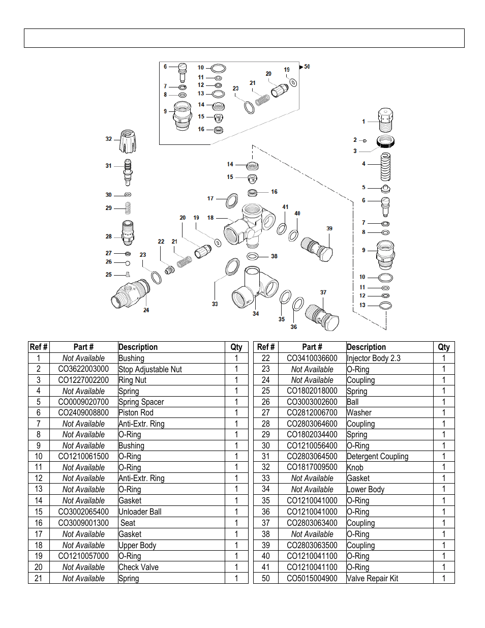 medium resolution of nsshfd5030 pump exploded view north star ma 1578111d user manual page 44 46