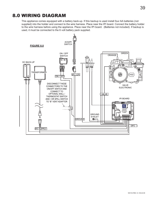 small resolution of fireplace wiring diagram wiring diagram centre wiring diagram for napoleon gas fireplace