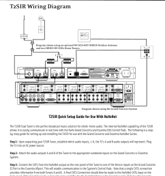 wiring diagram quick setup t2sir wiring diagram t2sir quick setup guide for use [ 954 x 1235 Pixel ]
