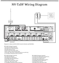 nv t2df wiring diagram nv t2dx package contents nv t2dfx package nuvo essentia wiring diagram [ 954 x 1227 Pixel ]