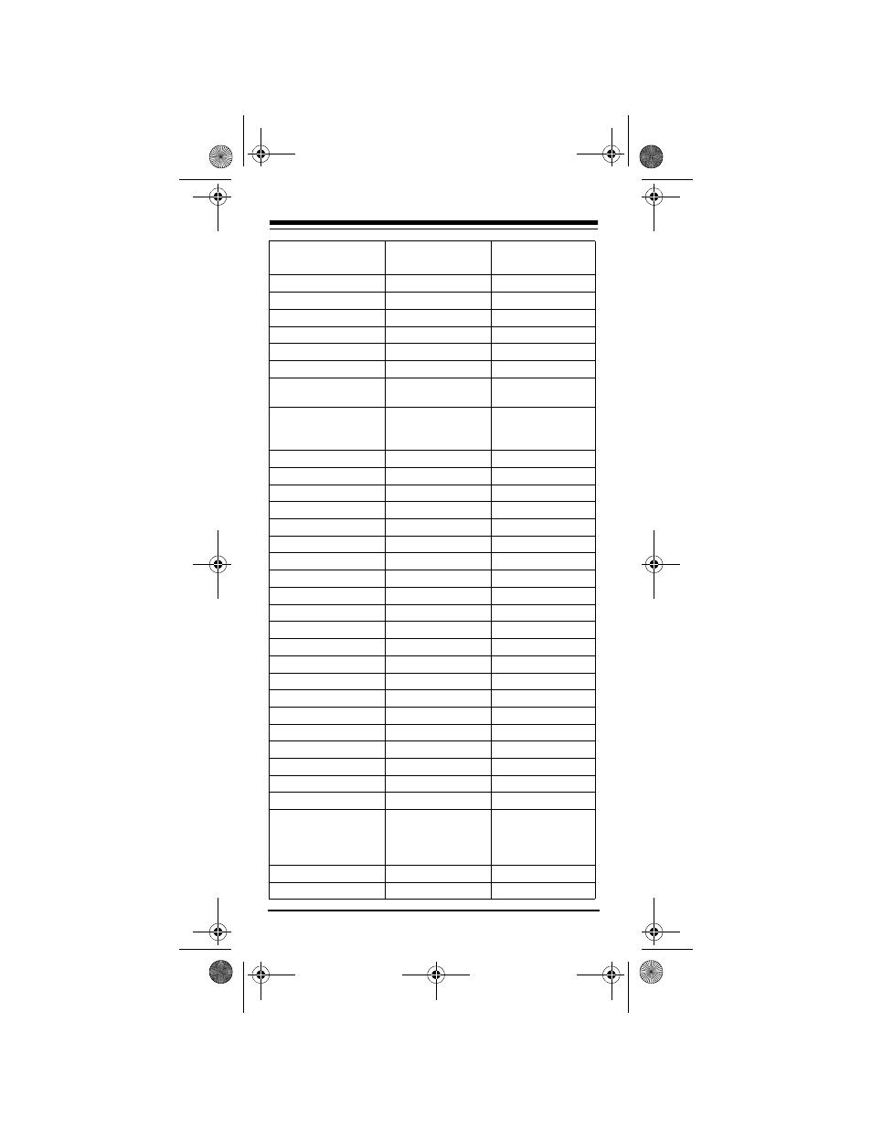 Radio Shack 3-IN-ONE POCKET REMOTE CONTROL 15-1990 User