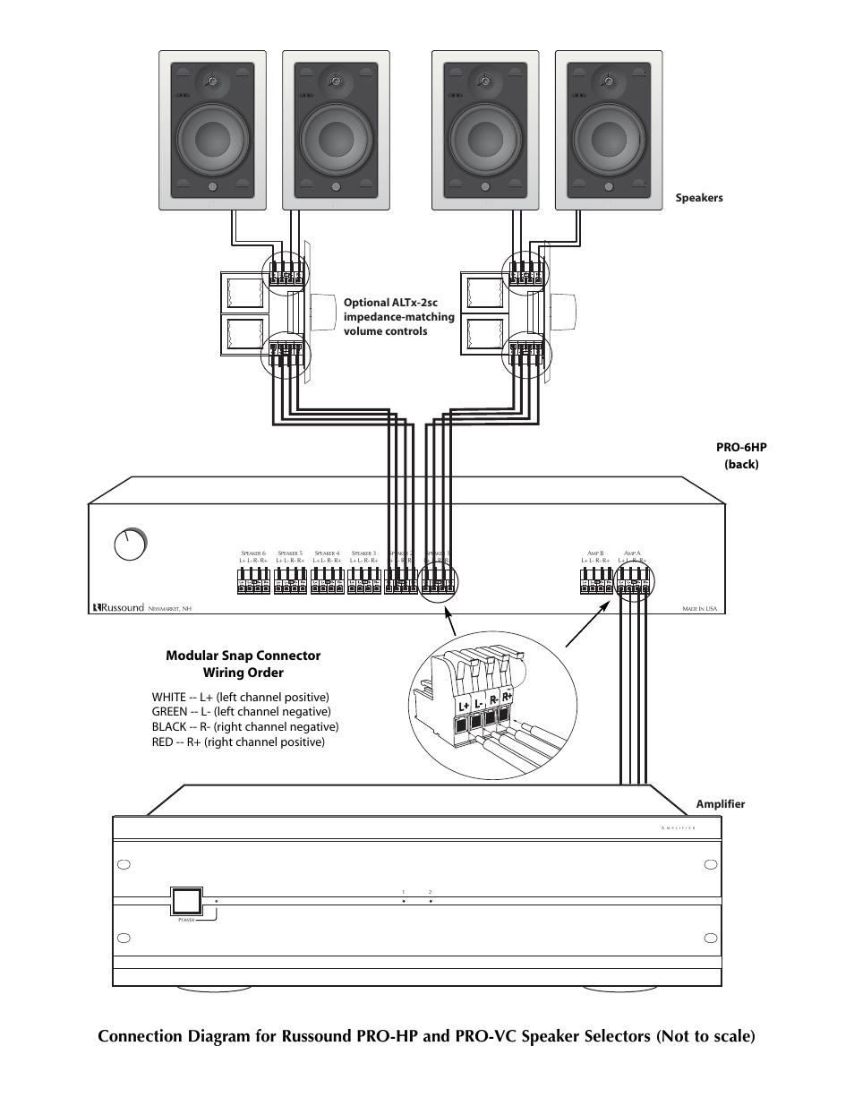 medium resolution of russound volume control wiring diagram wiring diagram insiderussound wiring diagram wiring diagram expert russound volume control