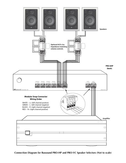 small resolution of russound volume control wiring diagram wiring diagram insiderussound wiring diagram wiring diagram expert russound volume control