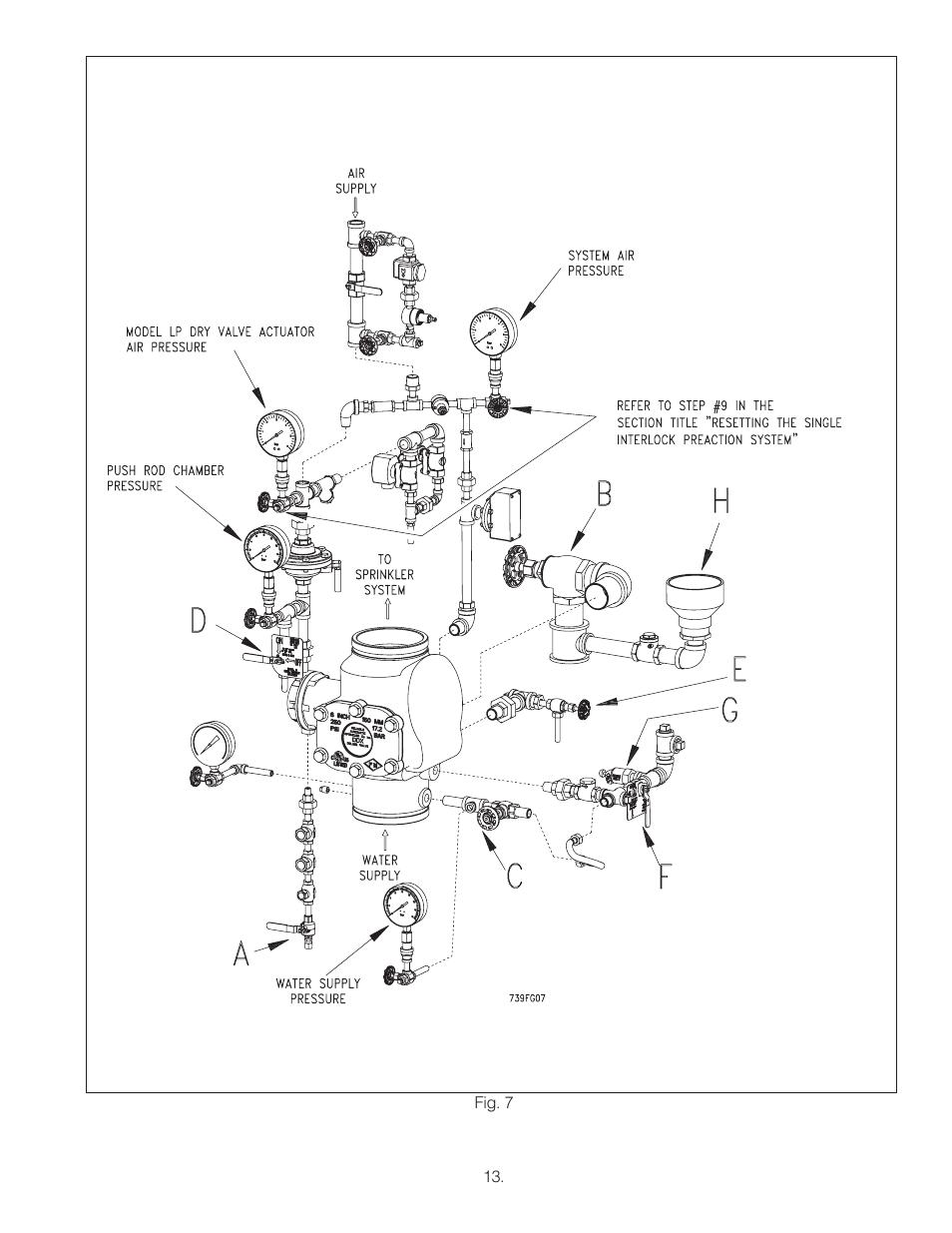 Reliable Sprinkler RELIABLE Single Interlock Preaction
