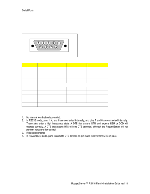 small resolution of rs232 rs485 rs422 via db9 figure 19 db9 female port pin out table 6 db9 female dce port pin out ruggedcom rs416 user manual page 25 43