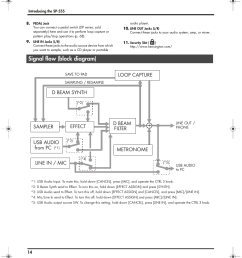 signal flow block diagram d beam synth effect usb audio from pc line in mic metronome d beam filter roland sp 555 user manual page 14 80 [ 954 x 1351 Pixel ]