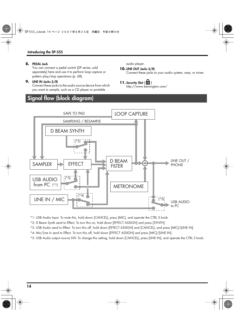 medium resolution of signal flow block diagram d beam synth effect usb audio from pc line in mic metronome d beam filter roland sp 555 user manual page 14 80
