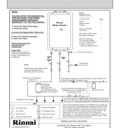 rinnai america ff models optional piping for circulation systems rinnai water heater reu v2520ffud user manual page 33 48 [ 954 x 1235 Pixel ]