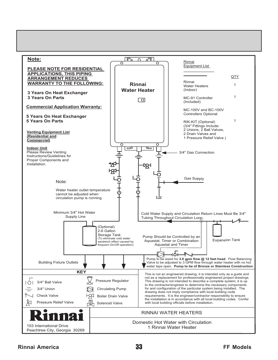 hight resolution of rinnai america ff models optional piping for circulation systems rinnai water heater reu v2520ffud user manual page 33 48
