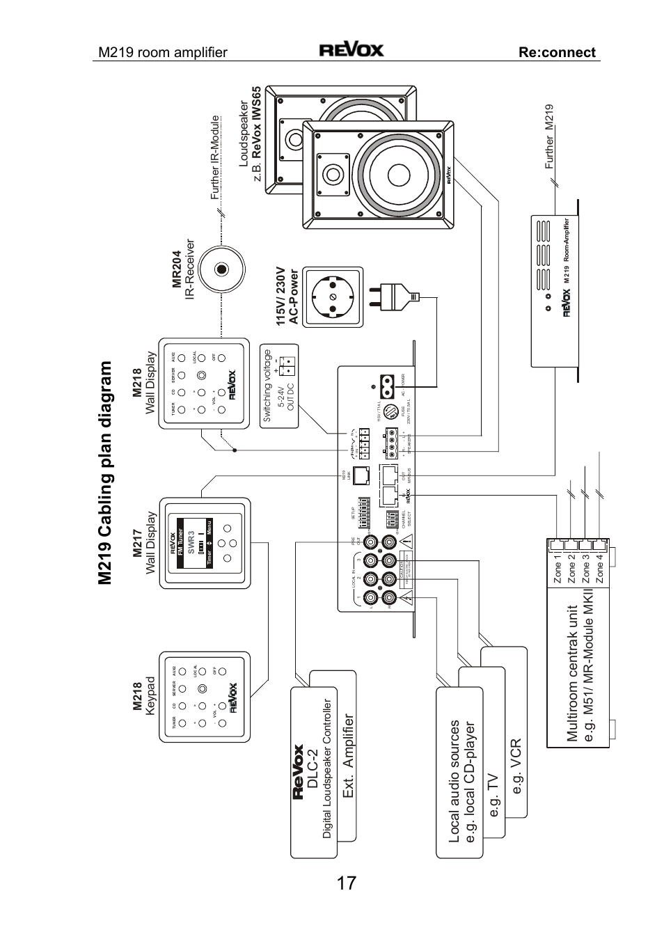 M219 cabli ng plan diagram, M219 room amplifier, Re
