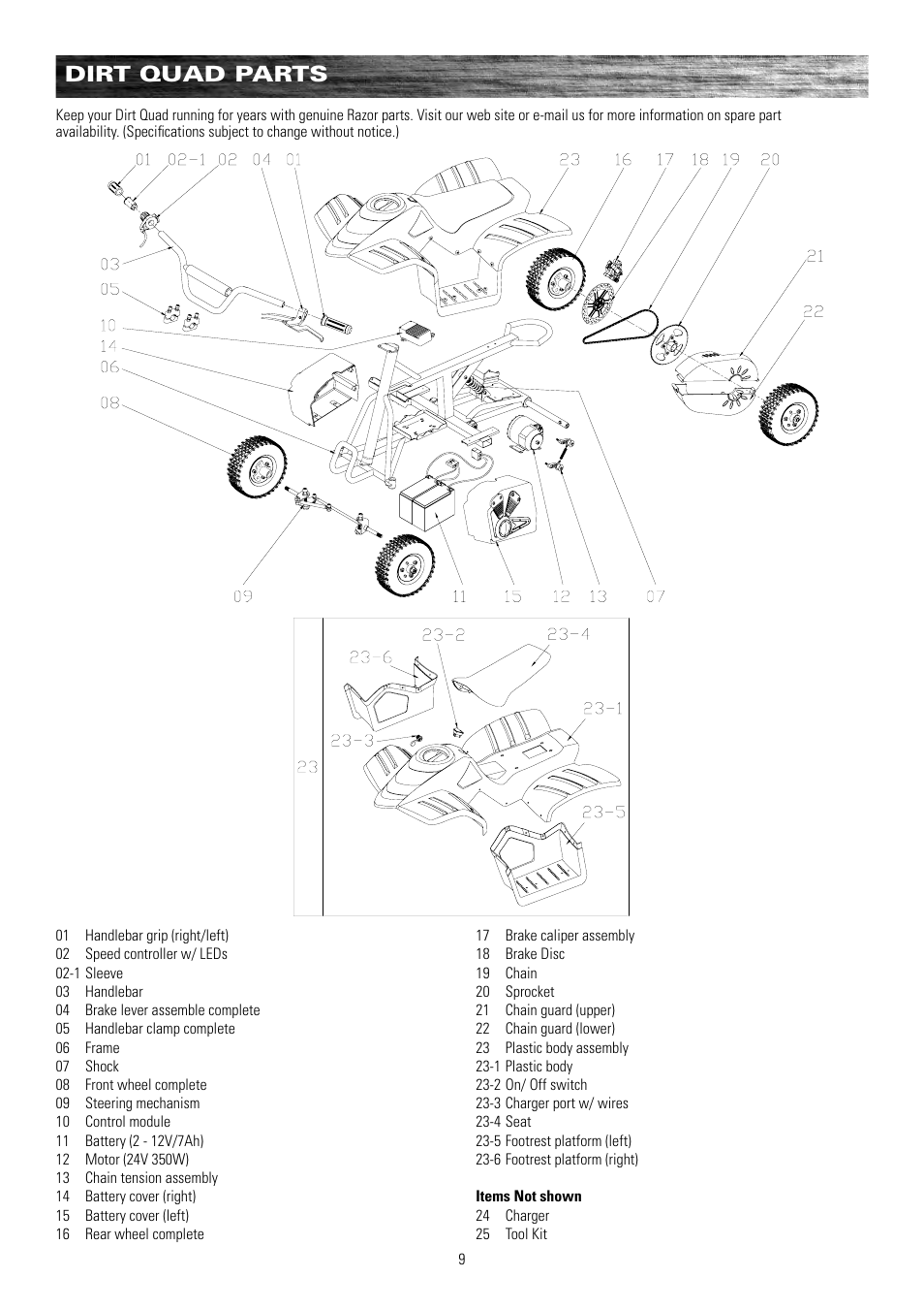 DIRT 4 MANUAL - Auto Electrical Wiring Diagram