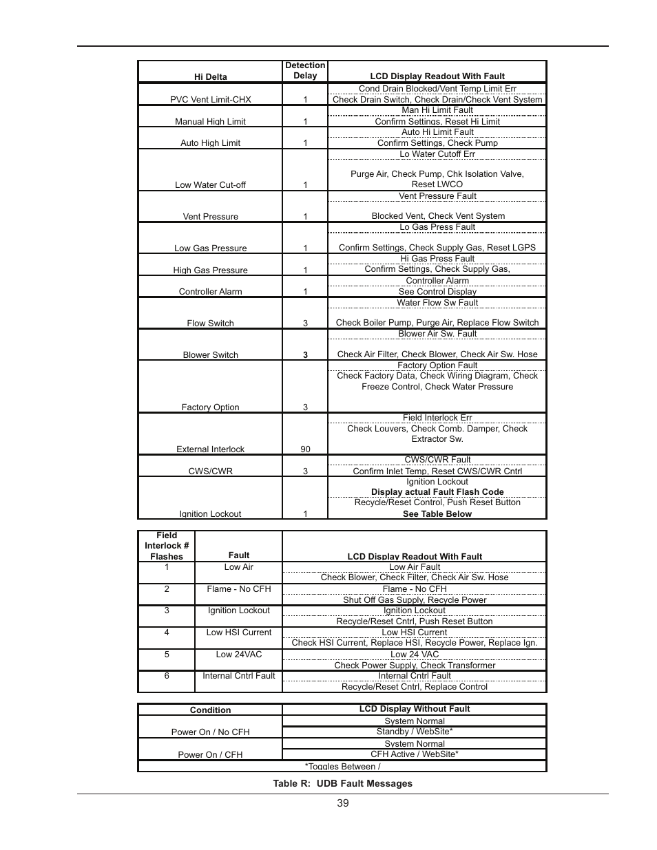 medium resolution of raypak hi delta 302b user manual page 39 60 also for hi delta raypak boiler wiring diagram