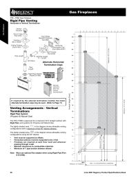 Vertical Direct Vent Gas Fireplace - Fireplace Ideas