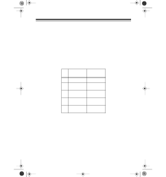 rewiring the microphone s din plug radio shack 21 1177 user manual page 3 4 [ 954 x 1235 Pixel ]