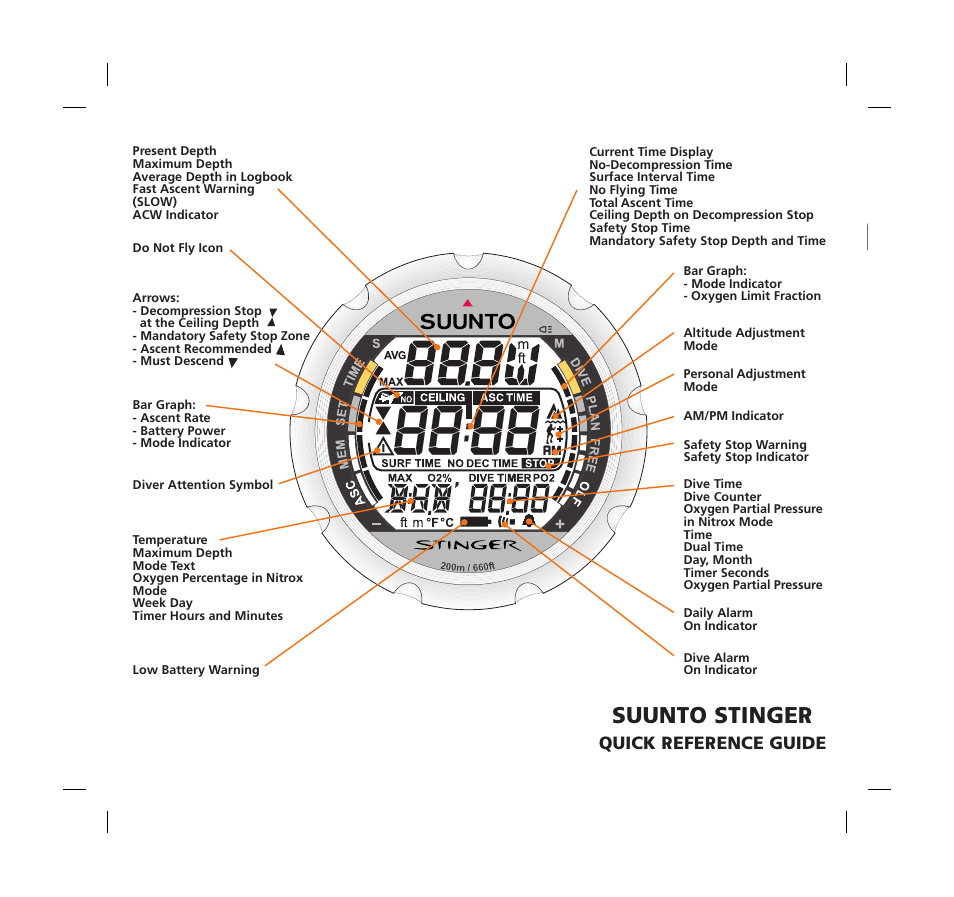 SUUNTO STINGER MANUAL PDF
