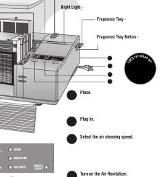 oreck xl rofessional air purifier airp series user manual page 7 36 oreck air purifier user guide oreck xl air purifier schematic [ 954 x 1475 Pixel ]