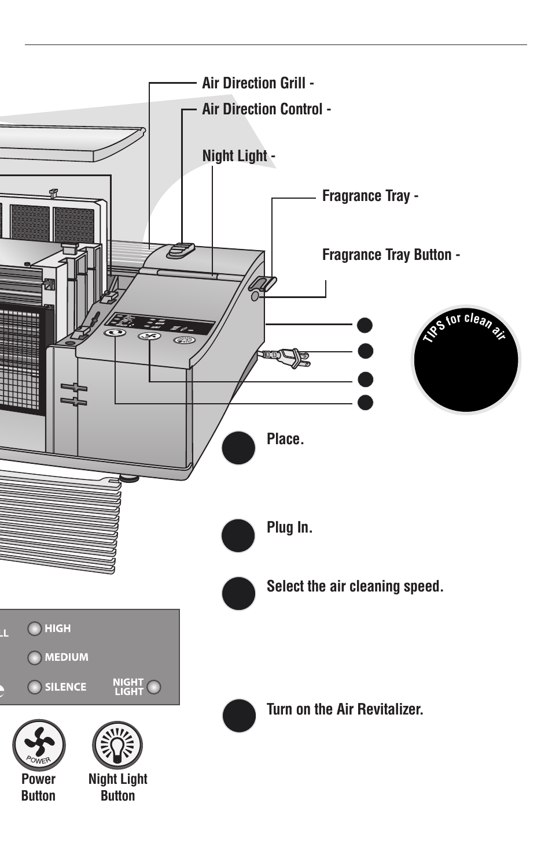 medium resolution of oreck xl rofessional air purifier airp series user manual page 7 36 oreck air purifier user guide oreck xl air purifier schematic