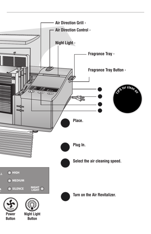 small resolution of oreck xl rofessional air purifier airp series user manual page 7 36 oreck air purifier user guide oreck xl air purifier schematic