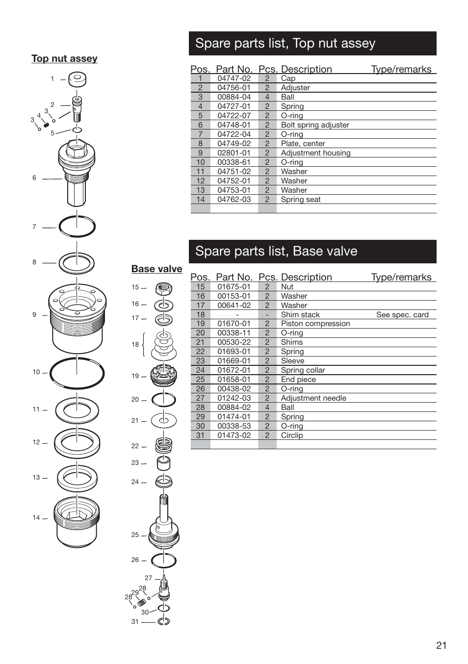 Spare parts list, top nut assey, Spare parts list, base