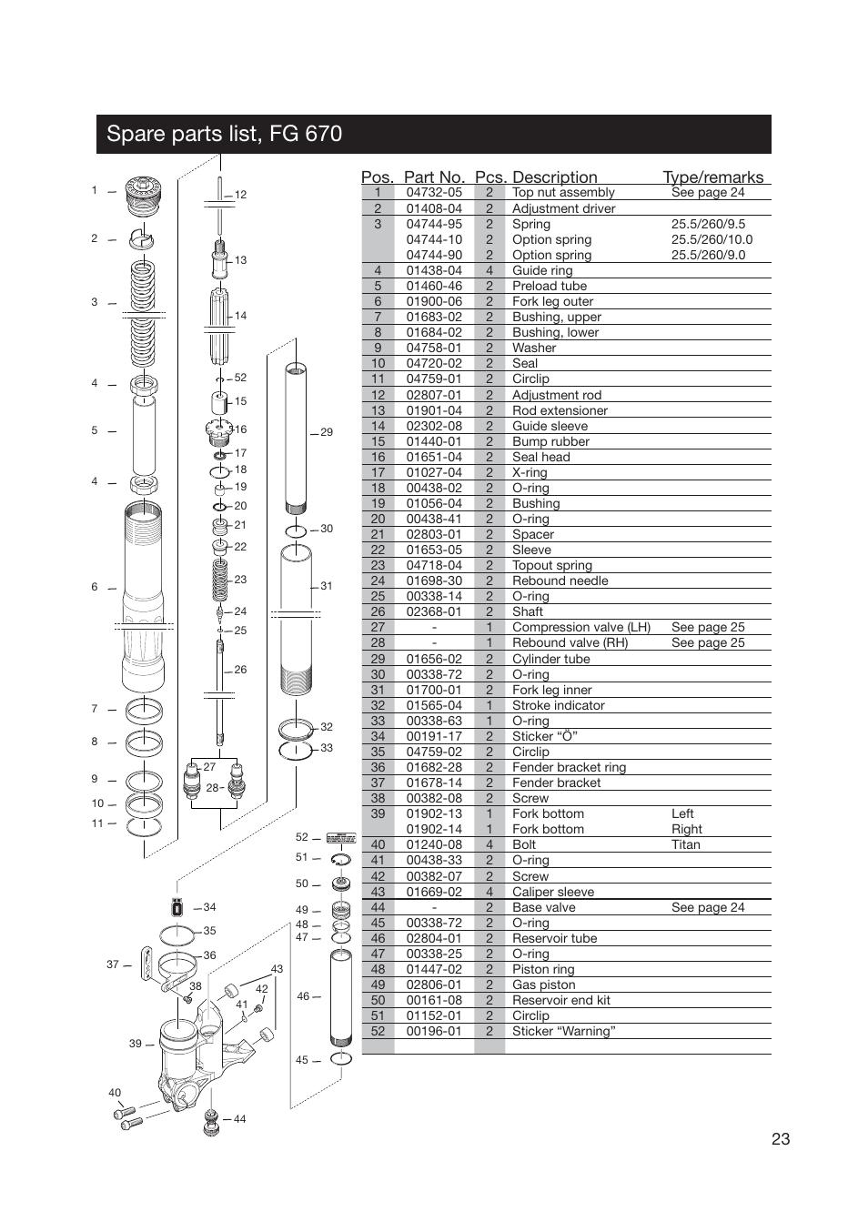 Spare parts list, fg 670, Pos. part no. pcs. description