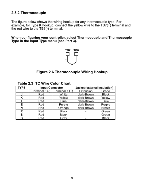 small resolution of 2 thermocouple figure 2 6 thermocouple wiring hookup table 2 3 tc wire color chart