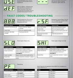 normal operating codes fault codes troubleshooting true manufacturing company swing glass door merchandiser refrigerator gdm 26 user manual page 8  [ 954 x 1235 Pixel ]