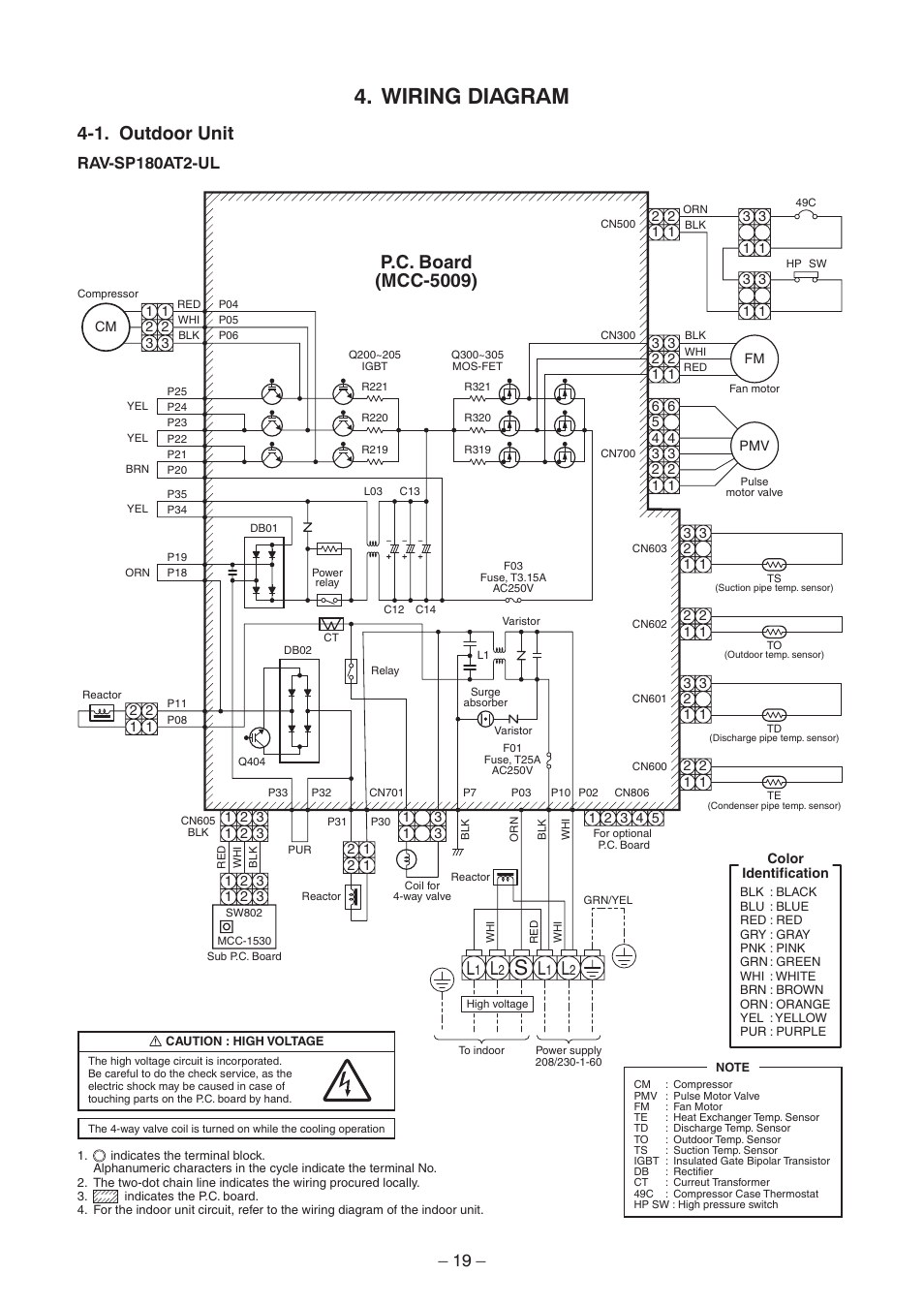 Wiring diagram, 1. outdoor unit, P.c. board (mcc-5009