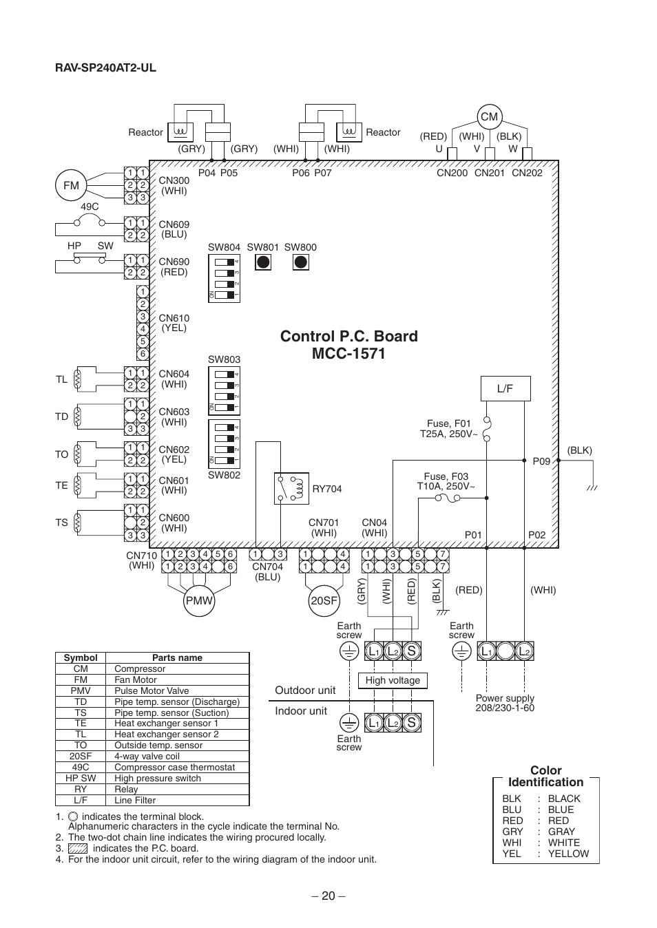 Control p.c. board mcc-1571, Color identification