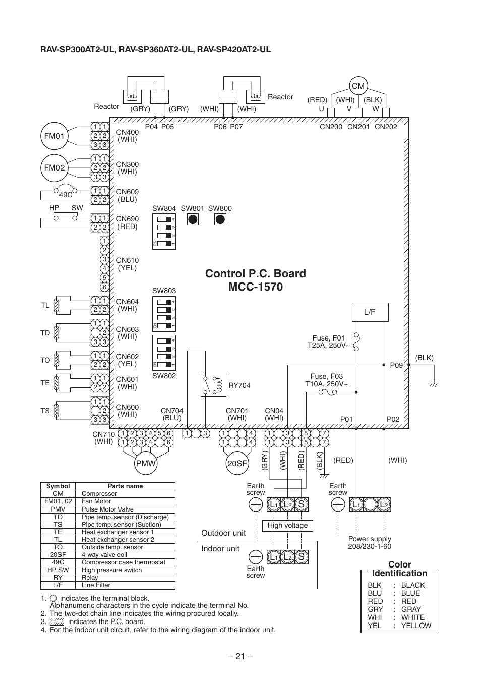 Control p.c. board mcc-1570, Color identification