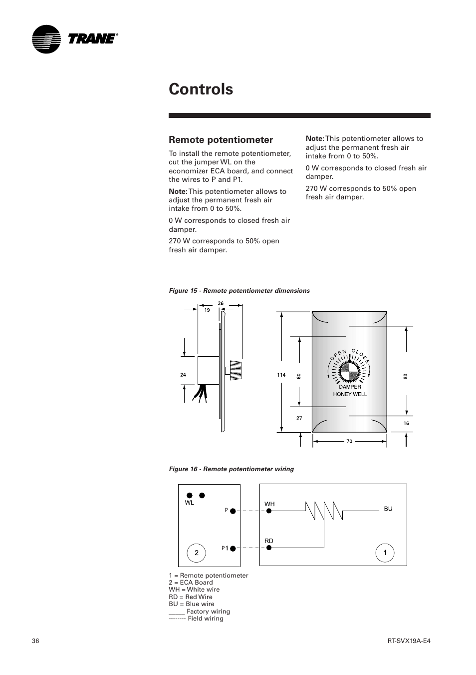 hight resolution of remote potentiometer controls trane rt svx19a e4 user manual page 36 64